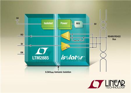 Linear 推出低 EMI、隔离型 RS485 μModule 收发器 LTM2885