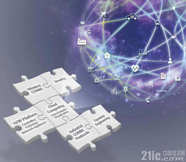落实垂直应用 展现物联网技术价值