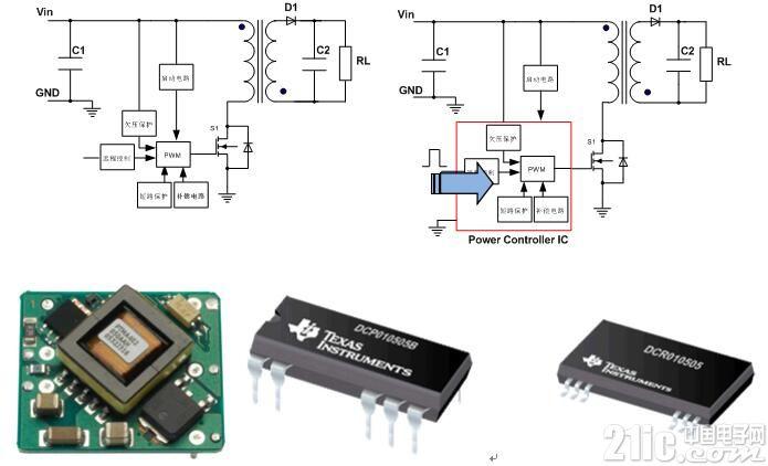 浅谈电源模块发展的开发设计要点