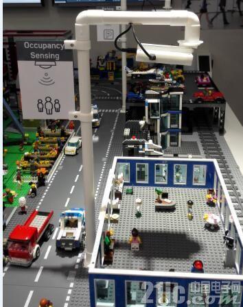 ADI用前沿技术打造智慧城市!