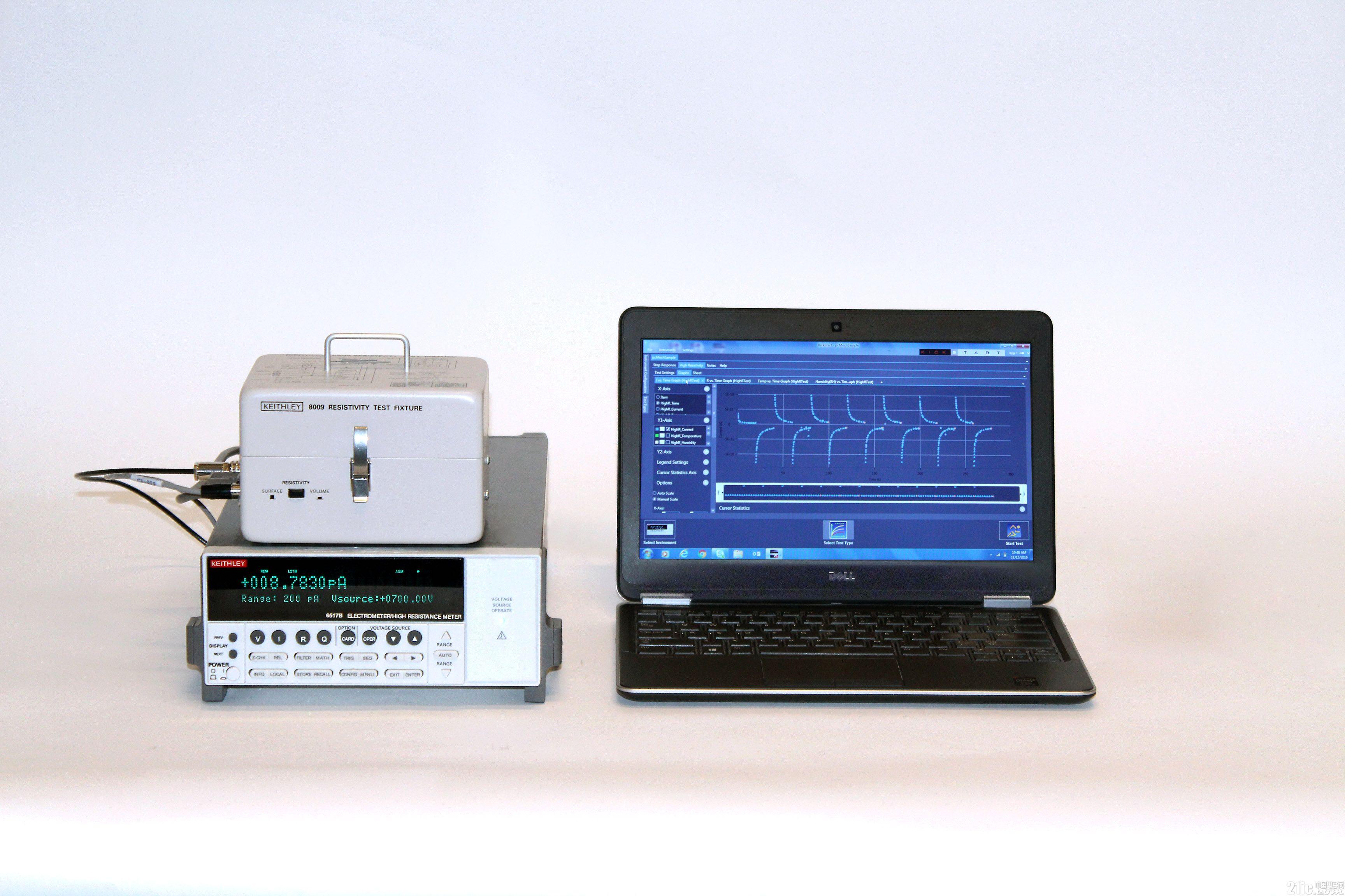 泰克为体积电阻系数和表面电阻系数测量推出完整的解决方案