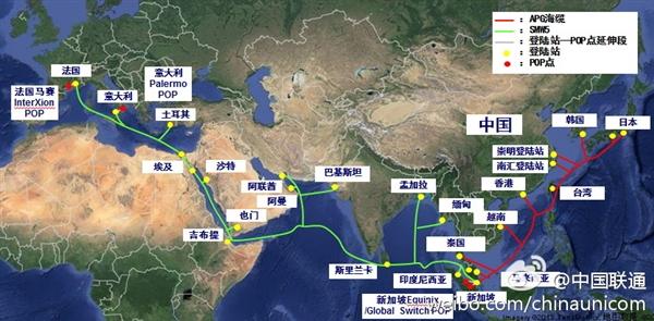 中国联通开通两条海底光缆:100Gbps连接欧亚非