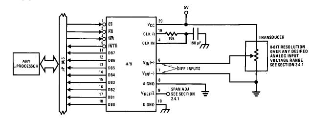 如何�砜�纹��C外�OA/D�D�Q器ADC0804�r序�D
