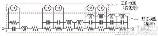 村田多层陶瓷电容器的动态模型和演变的电路模拟