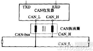 改善CAN电磁兼容性的措施