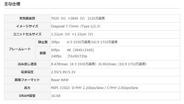 索尼三层堆叠CMOS传感器参数曝光