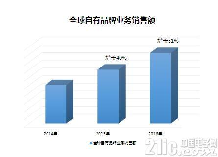鼎阳科技董事长兼总裁秦轲先生开年致辞:立足长远,深耕不辍