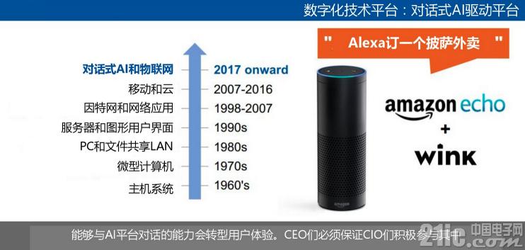 2017年,你应该重点关注的电子产业趋势有哪些?