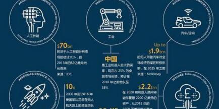 太湖之光显神威,国产服务器芯片势力抬头