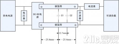 降低电源纹波噪声的一些常用方法