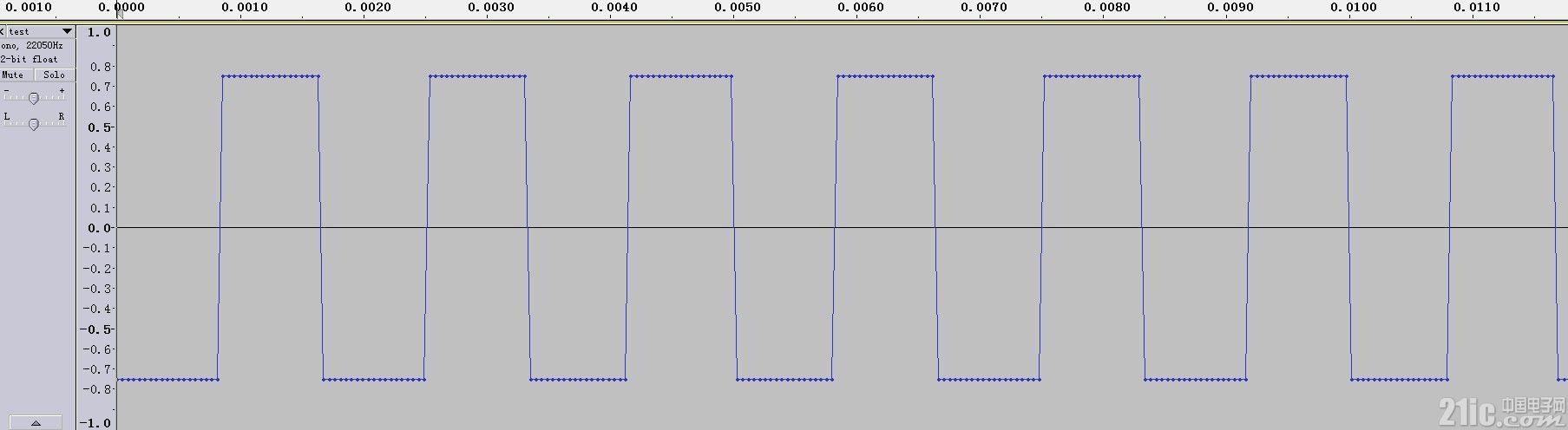 生成的方波形状.jpg
