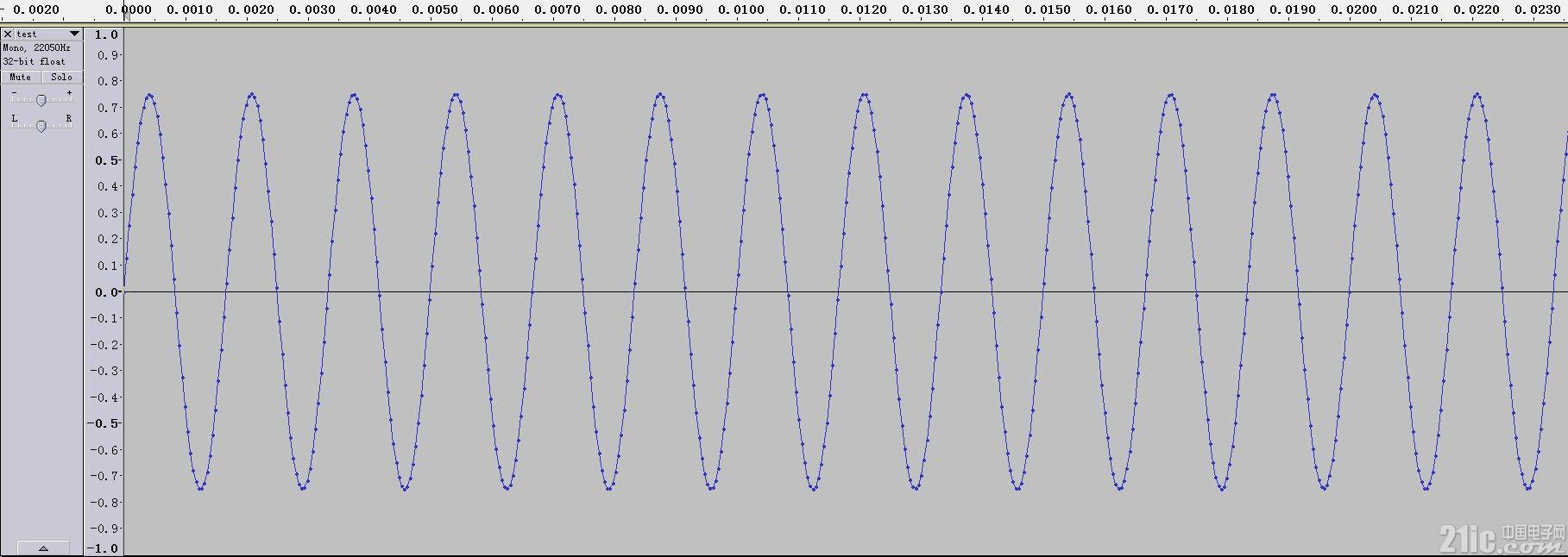 生成的正弦波形状.jpg
