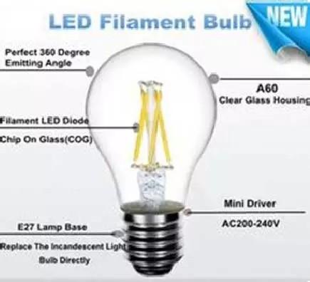 柔性LED灯丝技术发展分析