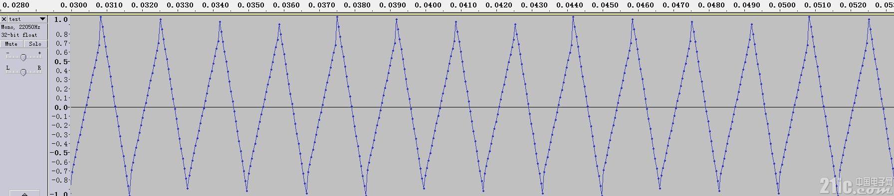 生成的三角波形状.jpg