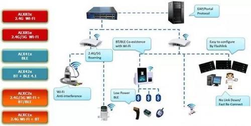 医疗设备牵手物联网,会给医疗领域增光溢彩吗?