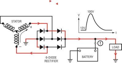 低静态电流浪涌抑制器: 提供坚固的汽车电源保护,符合 ISO 7637-2 和 ISO 16750-2 要求