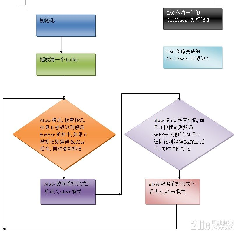 程序流程图.jpg