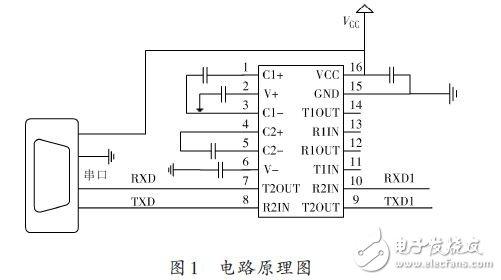 RS232串口转红外通讯电路原理剖析