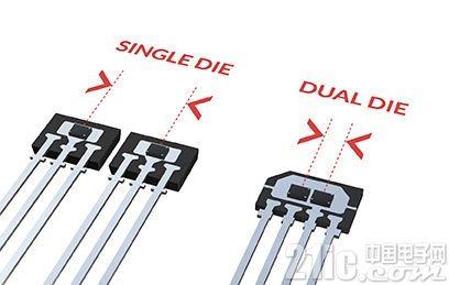 迈来芯推出全球首款双裸片锁存器和开关传感器