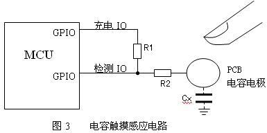 普通I/O口实现电容触摸感应的解决方案