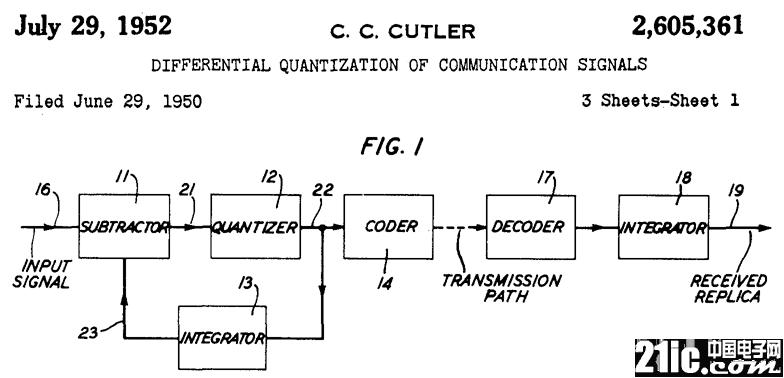Cutler_DPCM_patent.png