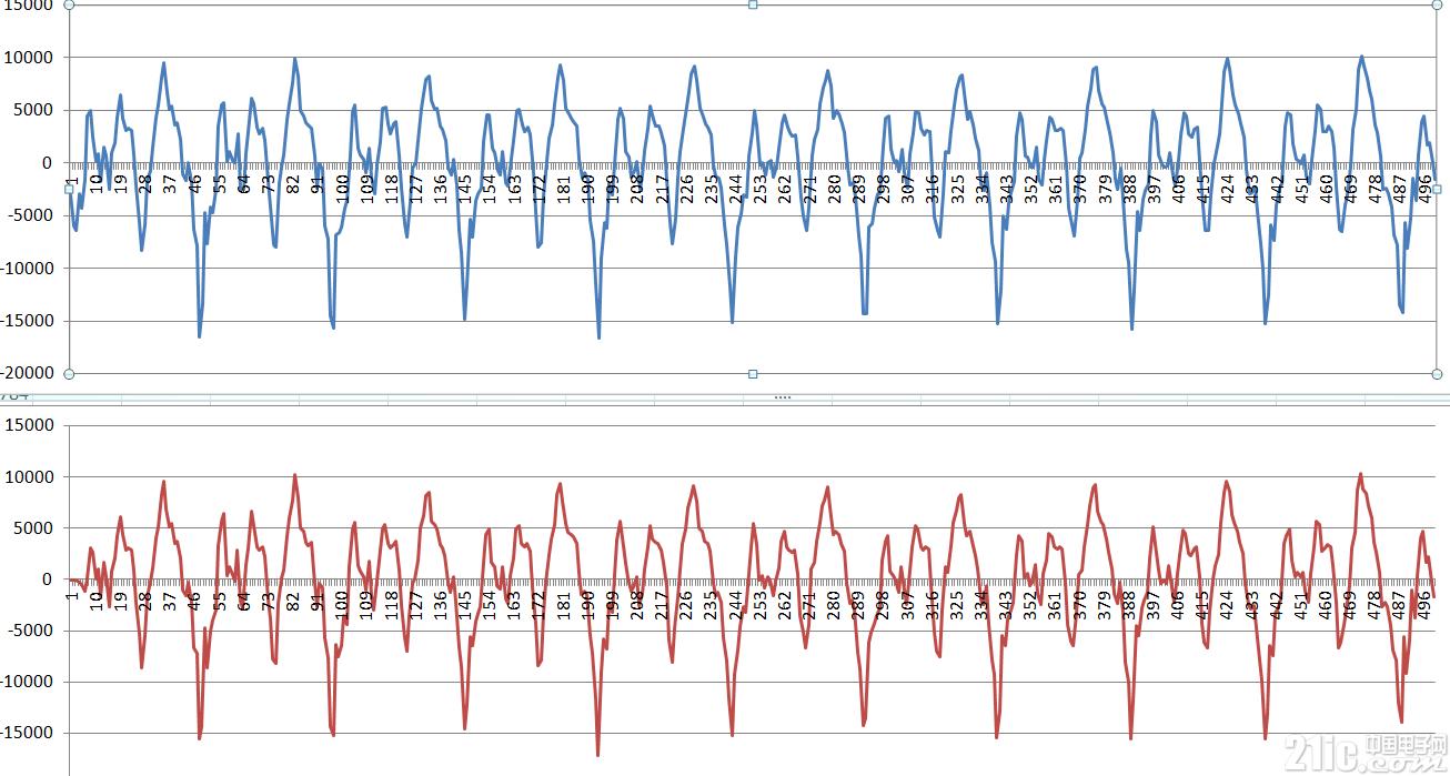adpcm_codec_sample_effect.png