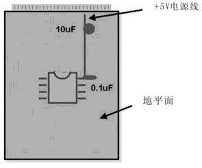 PCB布线设计-模拟和数字布线的异同