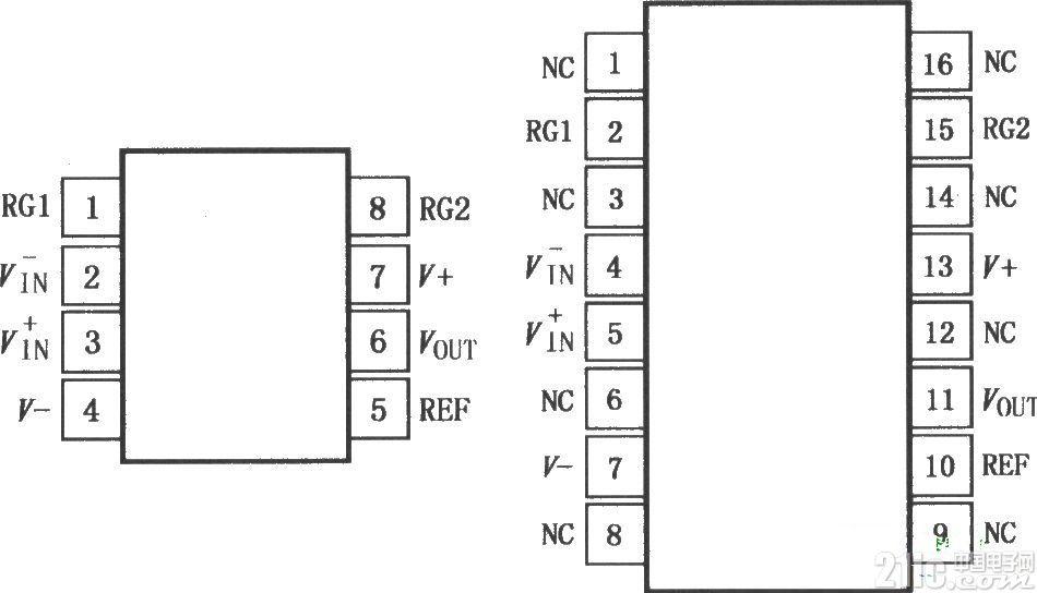 INA217的引脚排列电路图