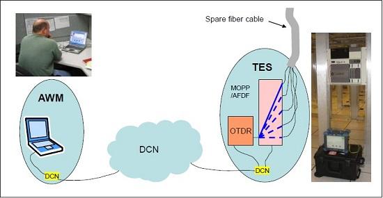 光开关的应用实现光网络的高效运维和成本控制