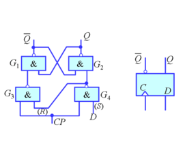 D触发器芯片型号主要有哪些