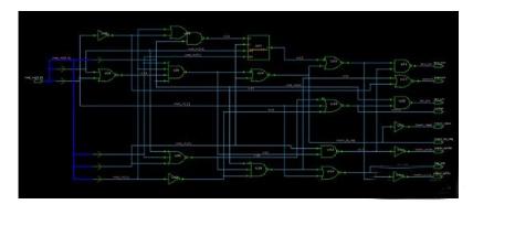 IC功能的关键 复杂繁琐的芯片设计流程