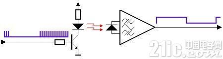 基于Atmega8单片机的红外遥控电路设计与分析