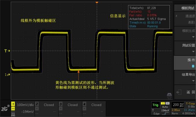 示波器模板测试功能解读