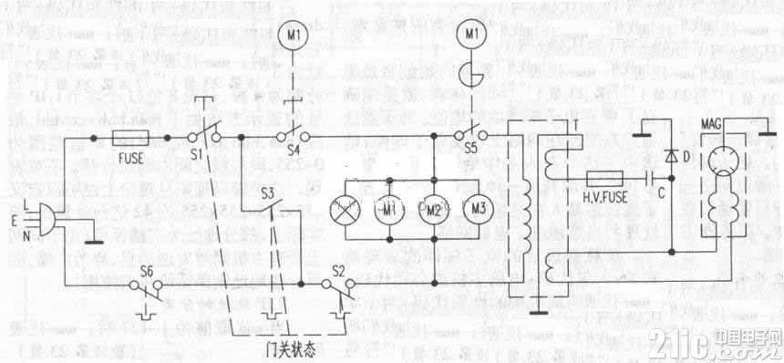 格兰仕WP700型微波炉维修两例-厨房电器