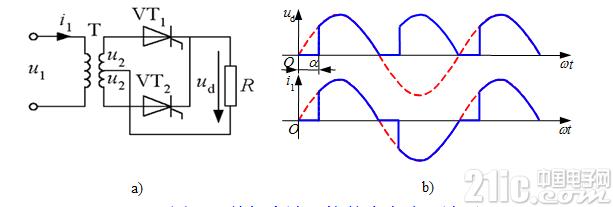 单相全波可控整流电路单相桥式半控整流电路