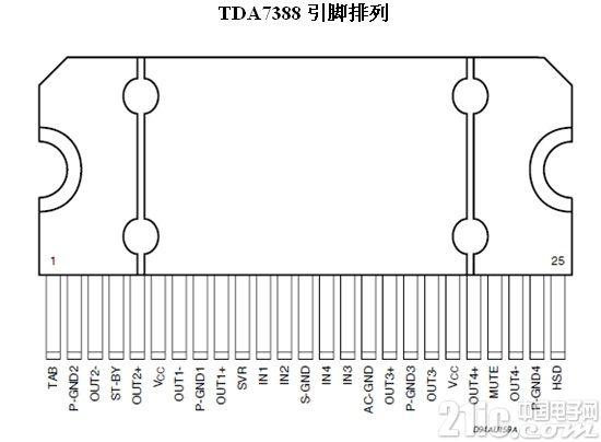 TDA7388四声道系列功放套件(剑飞电子)