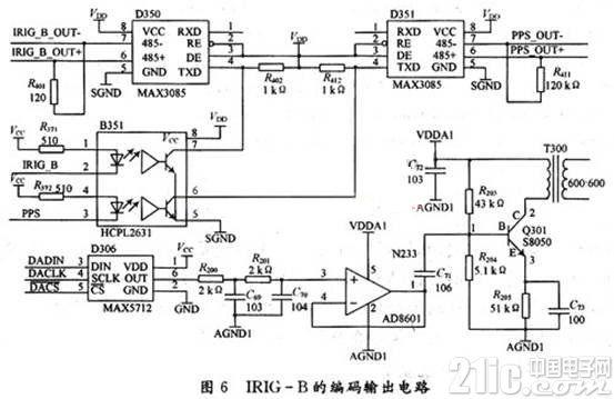 IRIG-B的编码输出电路