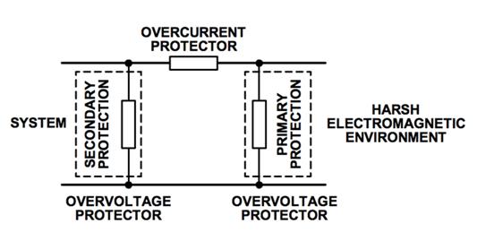 原来全是套路!三个经典的RS-485端口EMC防护方案详解(下)