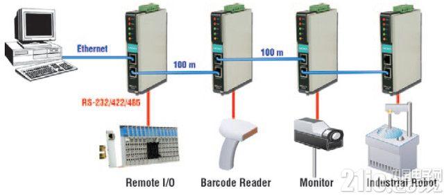 Dual-Ethernet-Intelligent-Controller-Block-Diagram.jpg
