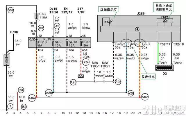 汽车组合仪表系统电路图的识读方法
