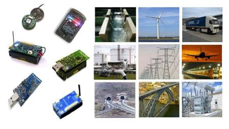 无线传感技术在自动化的广泛应用