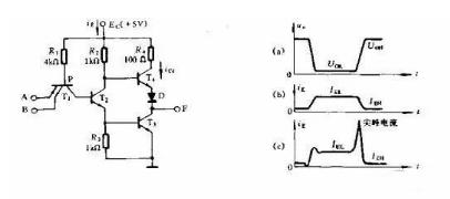PCB布局时如何摆放及安装去耦电容