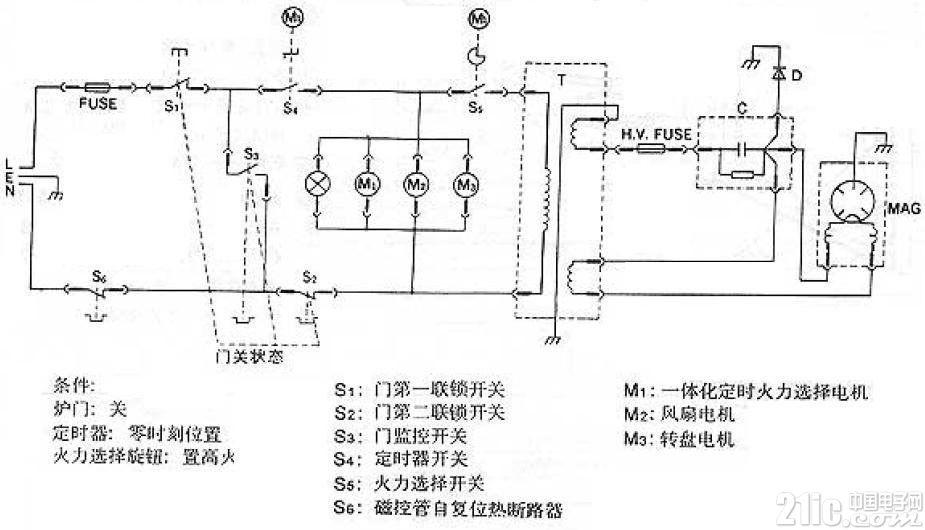 格兰仕WP900微波炉电原理图