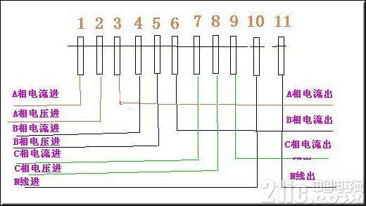 三相四线外接互感器电能表的接线方法