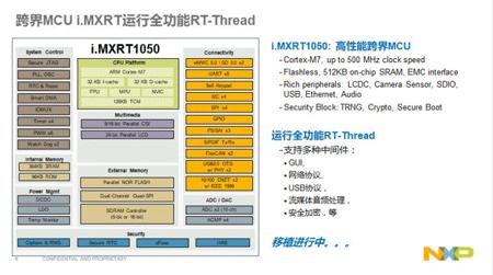 睿赛德电子科技推出全新RT-Thread 3.0自主物联网操作系统并公布合作伙伴计划