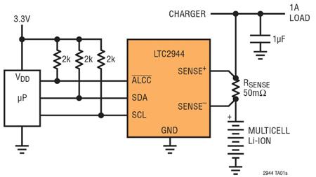 用高准确度 60V 电量计进行电量测量