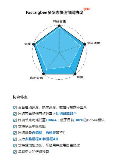 AW516x zigbee模块实现自组网功能