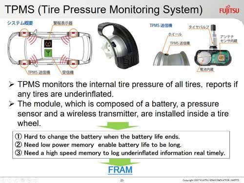 富士通携新一代FRAM进军高端车载应用市场