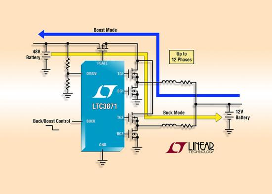 100V、双向多相同步降压或升压型控制器