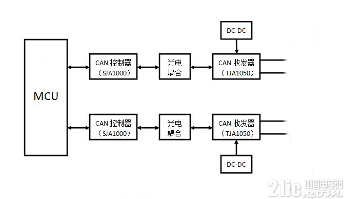 CAN中继器常犯的错误设计